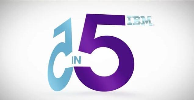 5 innovaciones sorprendentes en los próximos cinco años